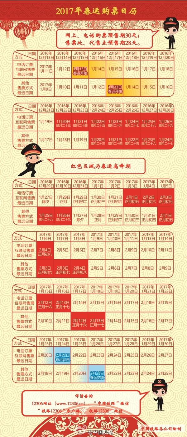 2017春运火车票预售期时间表