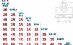 郴州城际公交501路公交车路线