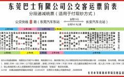 东莞公交快线8公交车路线