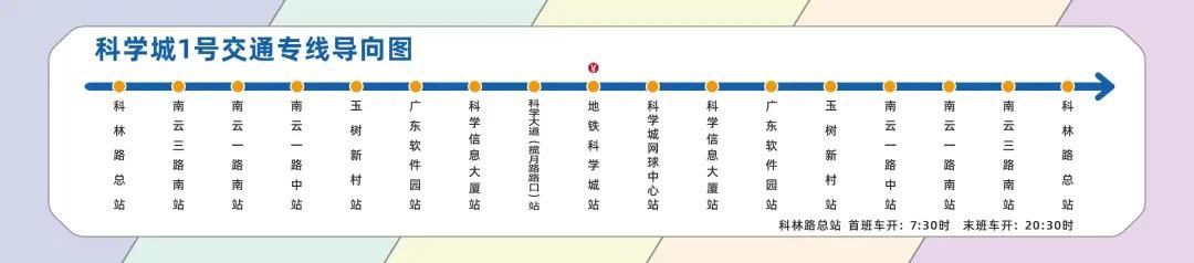 广州科学城1号交通专线公交车路线