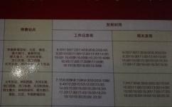 广州华南新城楼巴1公交车路线
