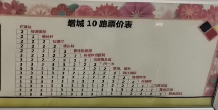 广州增城10路公交车路线