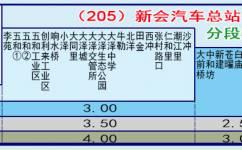 江门205路公交车路线