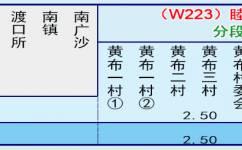 江门W223路公交车路线