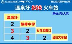 江门806路公交车路线