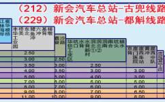 江门212路公交车路线