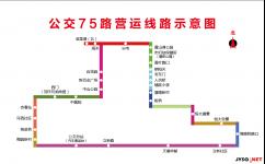 江阴75路(单向环线)公交车路线
