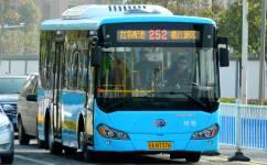南昌252路公交车路线