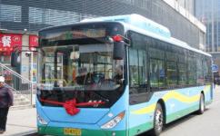 潍坊20路公交车路线