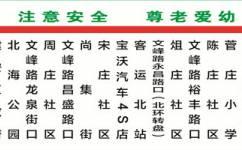 许昌K2路公交车路线