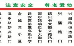 许昌Y6路公交车路线