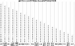 肇庆201路公交车路线