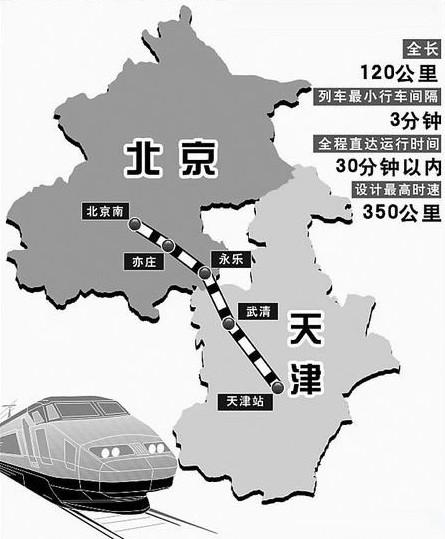 京津高铁线路图 京津高铁 京津高铁时刻表