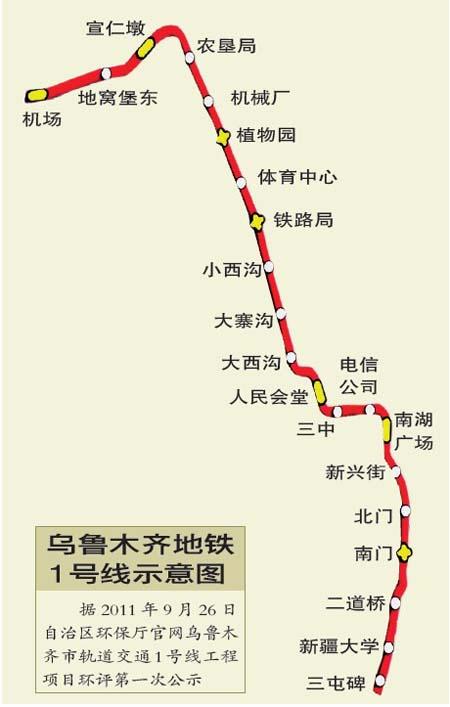 乌鲁木齐地铁线路规划