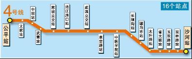 成都地铁4号线规划图
