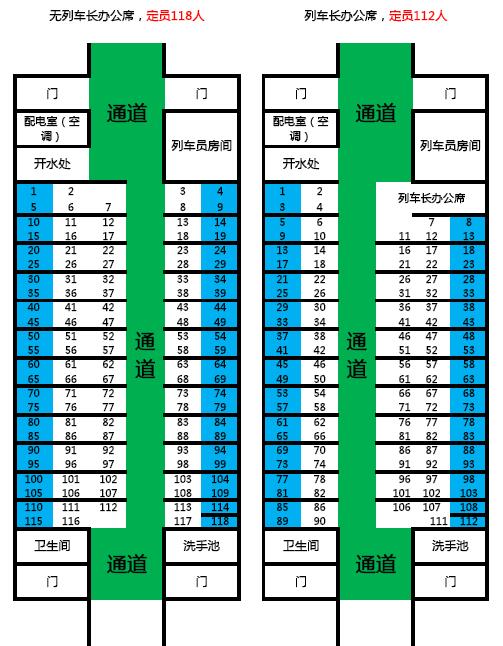 火车座位号分布图