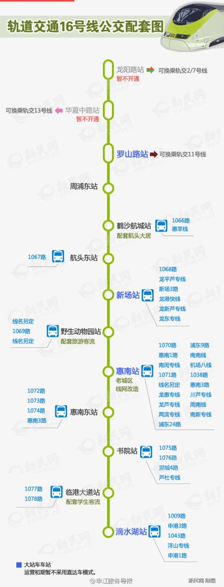 上海地铁16号线开通时间