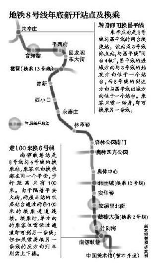 地铁车辆主电路图